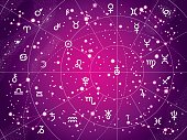 XII Constellations of Zodiac and Its Planets the Sovereigns. Astrological Celestial Chart. (Antique Purple version).