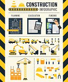 Construction Infographic. Building process concept. Vector template flat design illustration.