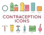 Contraception lineart design, hand drawn sketch set of medical objects with titles, health care and educational concept, vector illustration on white background