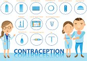 Couples and pharmacists contraception Icon. Vector illustration