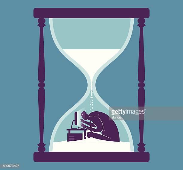Die Kontrolle deiner Zeit