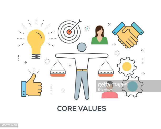 Core Values Concept with icons