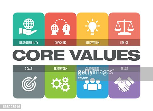 Core Values Icon Set : Vektorgrafik