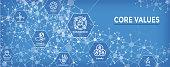 Core Values Web Header Banner image - Integrity, Mission, etc Icon Set