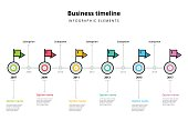 Corporate milestones graph elements. Business timeline in step circles with flag pointers infographics. Company presentation roadmap template. Modern vector history time line layout design.