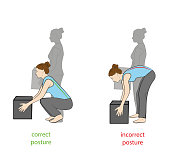 Correct posture to lift a heavy object safely. Illustration of health care. vector illustration