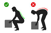 Correct posture to lift a heavy object, Woman lifting object silhouette