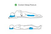Correct posture while sleeping for maintaining your body. Illustration about healthy lifestyle.