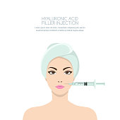Cosmetology and beauty concept. Beautiful woman having rejuvenating injection against the wrinkles. Vector illustration of hyaluronic acid filler injections, botox, neurotoxin, mesotherapy procedures.