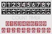 Count timer