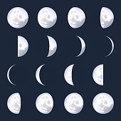 Creative vector illustration of realistic moon phases schemes isolated on transparent background. Art design lunar calendar. Different stages of moonlight activity. Abstract concept graphic element