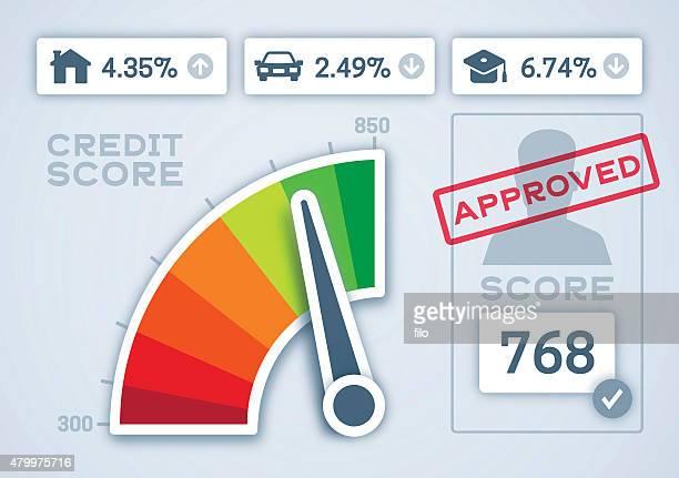 Credit Score und Bonität