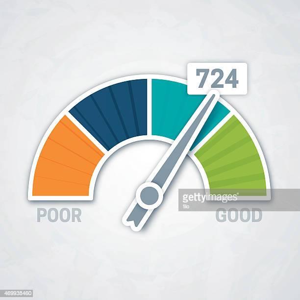 Note d'évaluation de crédit ou par qualité Jauge