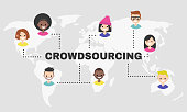 Crowdsourcing platform. World map. Millennial professionals. Project work. Flat editable vector illustration, clip art