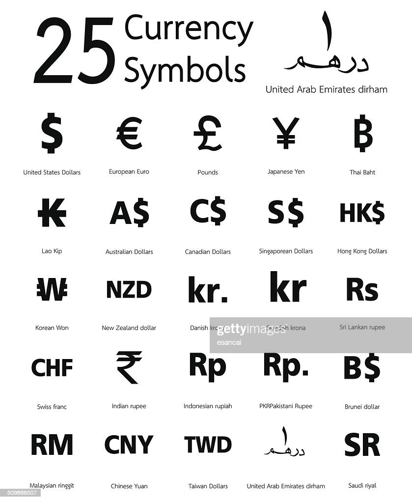 Singapore dollar currency symbol view symbol biocorpaavc