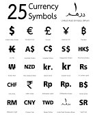 25 currency symbols, countries and their name around the world vector in eps10