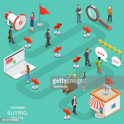 Vector isométrica plana de compra proceso cliente. : Arte vectorial