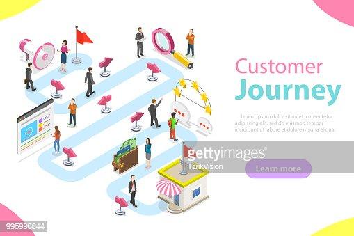 Customer journey flach isometrische Vektor. : Vektorgrafik