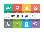 Customer Relationship Icon Set