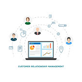 Customer relationship management laptop concept. Financial information with customers avatars. Online and global CRM. Flat style line modern vector. Circles with icons, support, clients and crm.