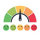 Customer satisfaction meter with different emotions Vector illustration. Scale color with arrow from red to green and the scale of emotions. The measuring device icon- sign tachometer, speedometer, in