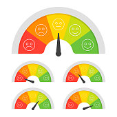 Customer satisfaction meter with different emotions. Vector illustration.