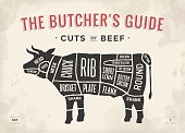 Cut of beef set. Poster Butcher diagram and scheme - Cow. Vintage typographic hand-drawn. Vector illustration