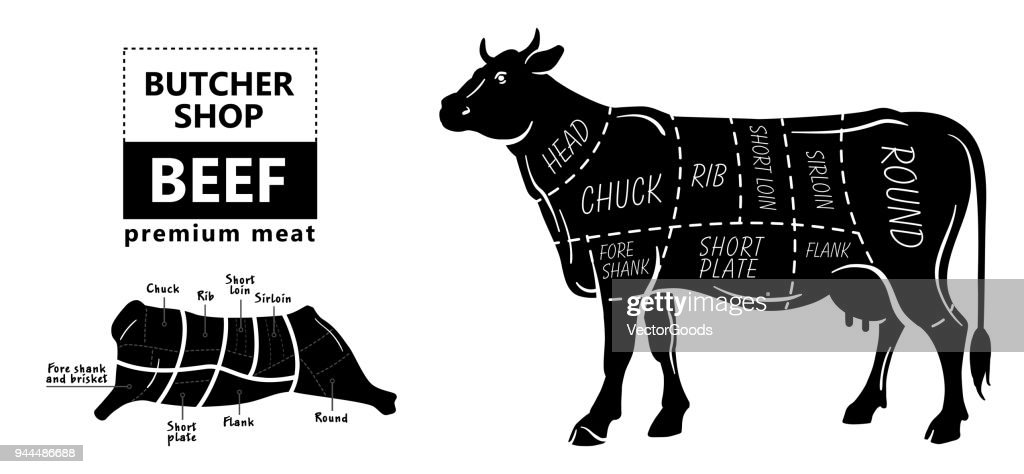 cut of beef set poster butcher diagram cow vintage typographic vector id944486688?s=170667a&w=1007 cut of beef set poster butcher diagram cow vintage typographic