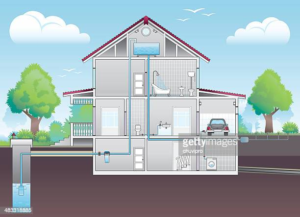 Cutaway illustration of house with plumbing plan