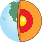 Illustration of a cutaway of Earth, showing core layers.