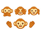 Cute cartoon monkey face emoji icon set. Three wise monkeys with hands covering eyes, ears and mouth: See no evil, hear no evil, speak no evil. Simple vector illustration.