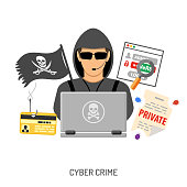 Cyber Crime Concept for Flyer, Poster, Web Site, Printing Advertising Like Hacker, Virus, Bug, Error, Spam and Social Engineering. Isolated vector illustration.