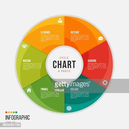 Cycle chart infographic template with 6 parts, options, steps : stock vector