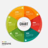 Cycle chart infographic template with 6 parts, options, steps for presentations, advertising, layouts, annual reports