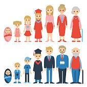 Cycle of life for men and women. From baby to senior. All stages of maturing.