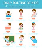daily routine, daily routine of happy kids . infographic element. Health and hygiene, daily routines for kids, Vector Illustration.