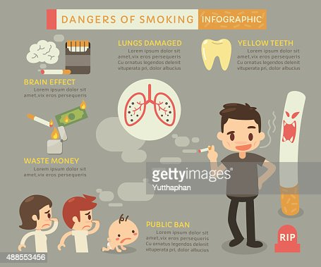 dangerous of smoking Smoking tobacco is dangerous for anyone, but it is even more hazardous for alcoholics—even those who are in recovery because years of heavy drinking damages or weakens the body's systems, alcoholics are more susceptible to the dangers than other smokers.