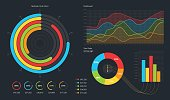 Dashboard infographic template with modern design weekly and annual statistics graphs. Pie charts, workflow, web design, UI elements. Vector EPS 10