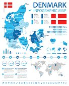 Denmark infographic map and flag - vector illustration