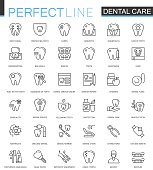 Dental care thin line web icons set. Outline stroke icon design