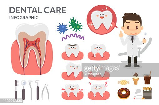 Dental health care. Health elements infographic with cartoon characters. : stock vector