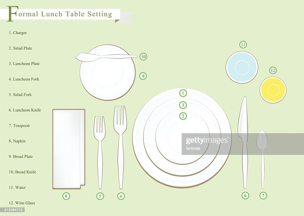 lunch table diagram automotive wiring diagram u2022 rh wiringblog today Circuit Diagrams Worksheet for Students Body