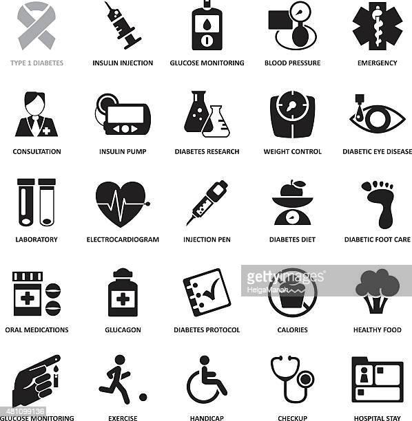 Diabetes Mellitus Black Icon Set