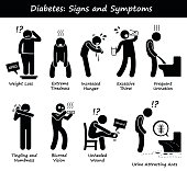 Illustrations showing signs and symptoms of Diabetes Mellitus disease such as weight loss, extreme tiredness, increased hunger, excessive thrist, frequent urination, tingling and numbness on feet and