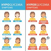 Diabetes vector infographic. Hypoglycemia and hyperglycemia symptoms. Infographic elements.
