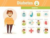 Diabetes. Symptoms. Vector Cartoon character Isolated Flat