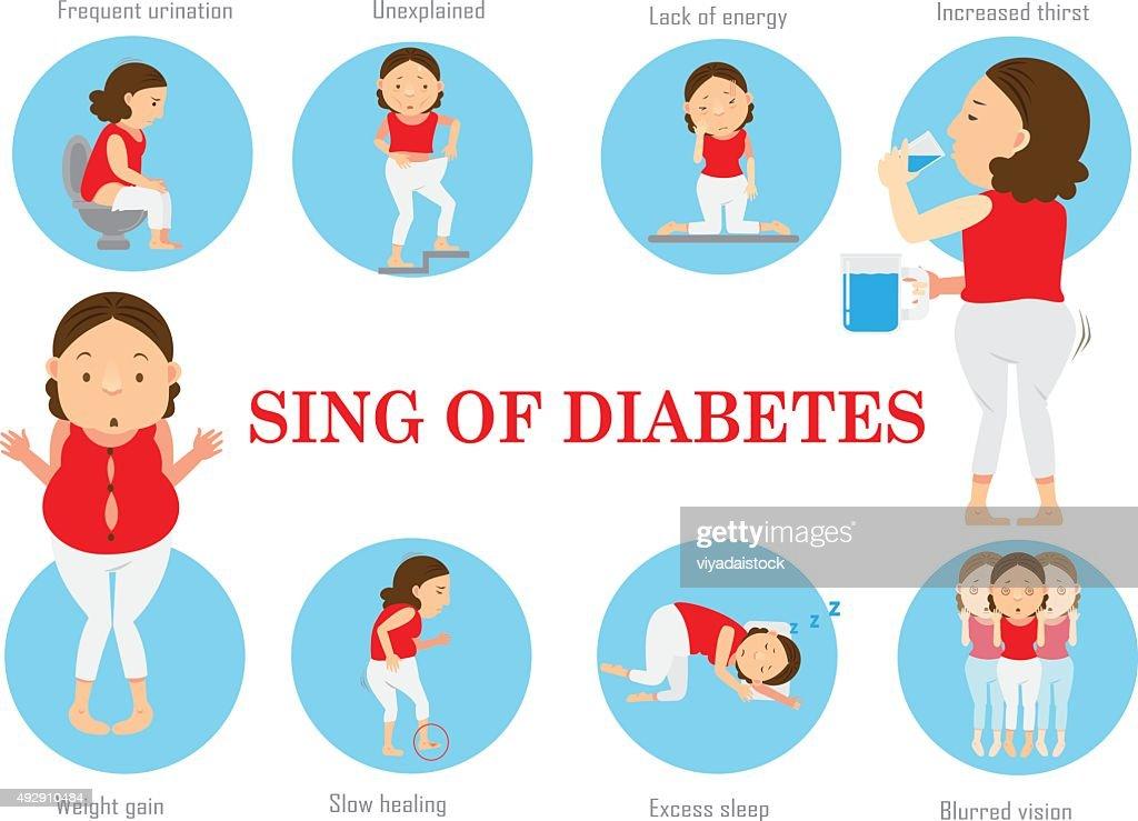 symptomer på sukkersyge hos voksne