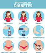 Diabetic symptoms infographic health care concept vector flat icons design. brochure poster banner illustration. isolated on white and blue background.