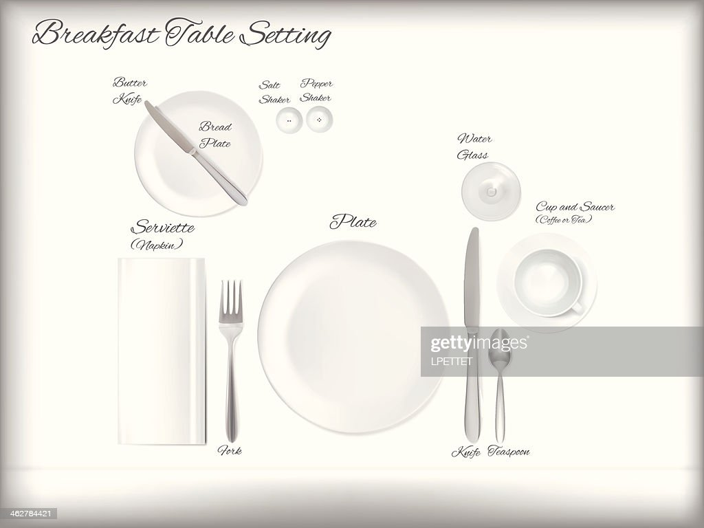Diagram Of A Breakfast Table Setting Vector Vector Art