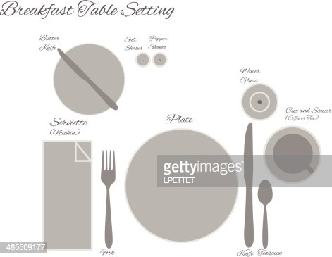 Formal Breakfast Table Setting diagram of a formal table setting vector vector art | getty images